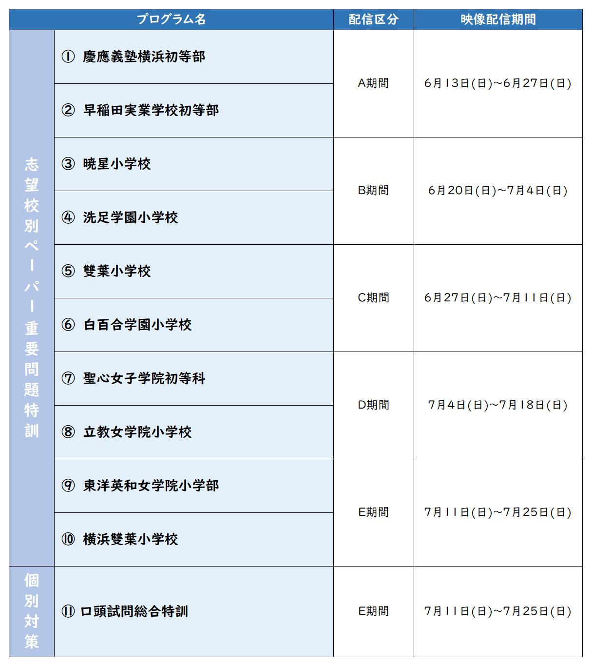 【年長】パワーアップ講習会2021.png